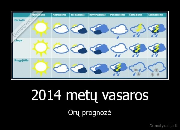 Prognoze