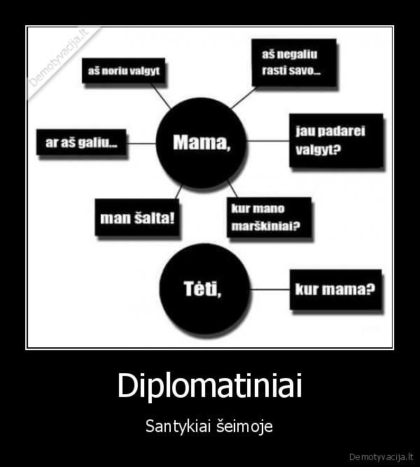 Diplomatiniai Santykiai seimoje