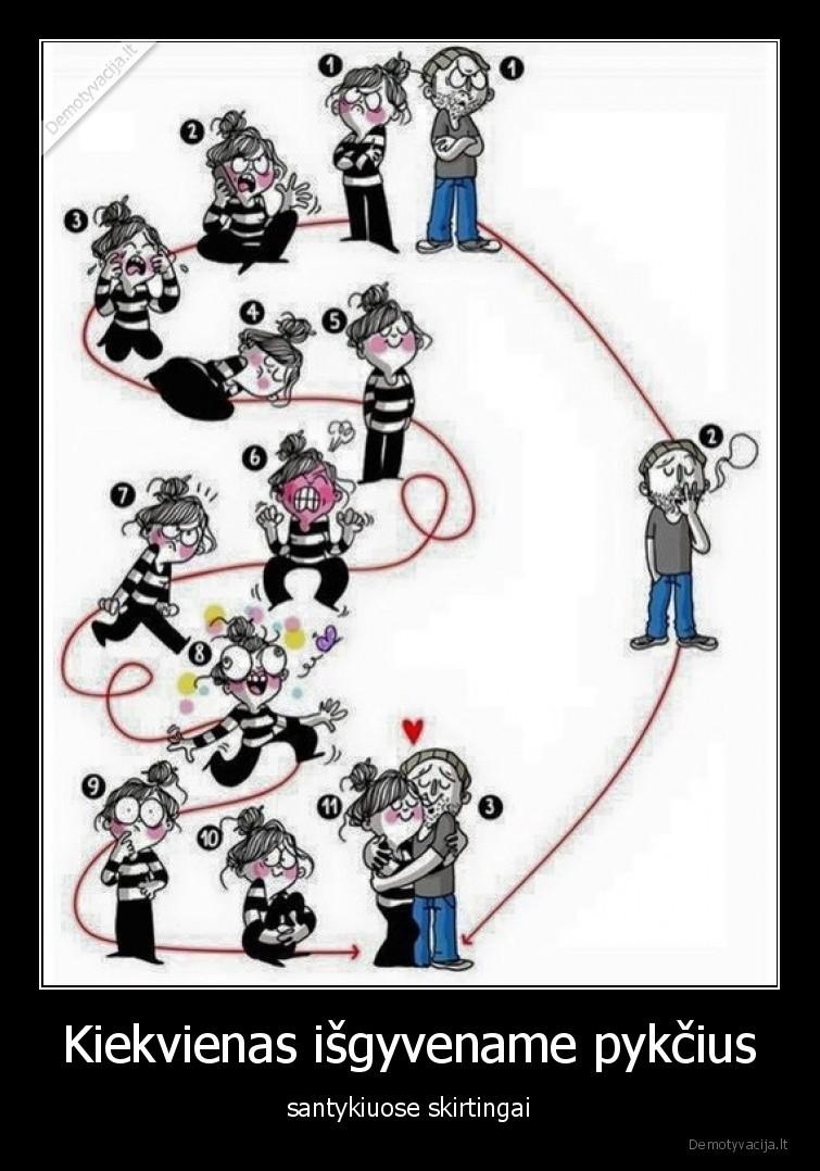 Kiekvienas isgyvename pykcius santykiuose skirtingai