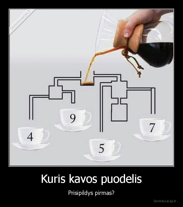 Kuris kavos puodelis Prisipildys pirmas