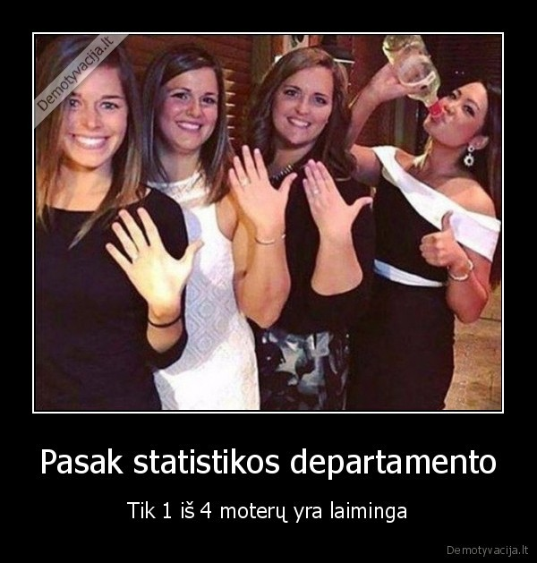 Pasak statistikos departamento Tik 1 is 4 moteru yra laiminga