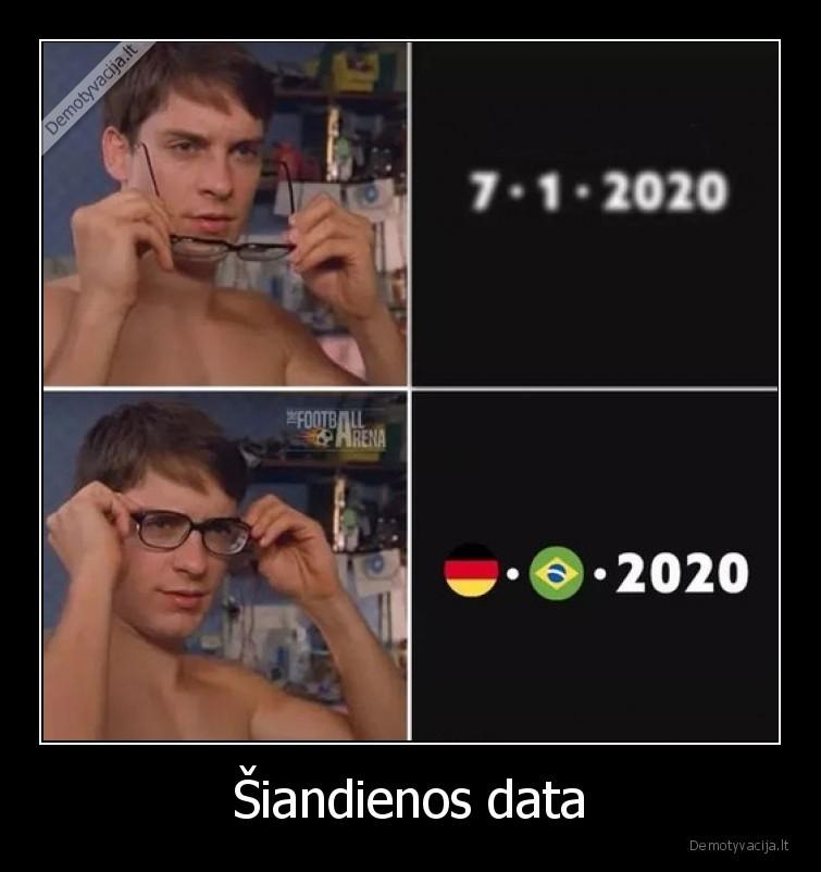 Siandienos data