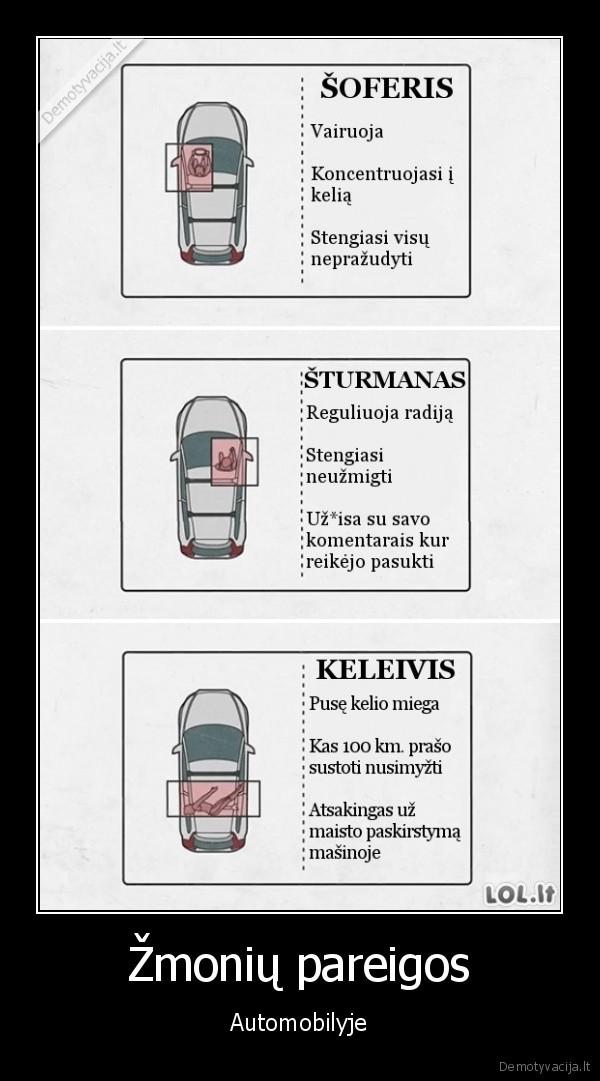 Zmoniu pareigos Automobilyje